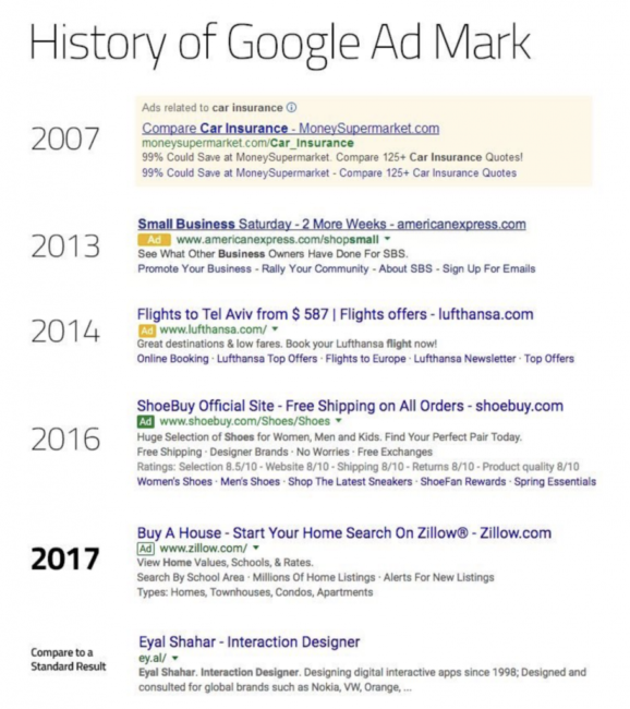 évolution de l'affichage des publicités sur Google